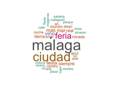 wordcloud_pregon_03