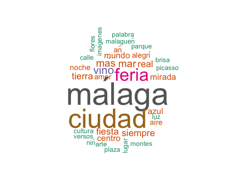 wordcloud_pregon_03